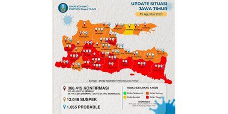 Kasus Aktif Covid-19 di Jatim 26.908, 15 Kota/Kab Masih Zona Merah