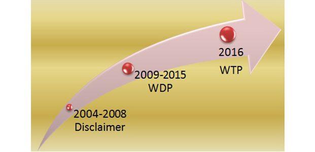 Gengsinya Predikat Wajar Tanpa Pengecualian (WTP)