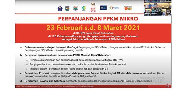 PPKM Berskala Mikro Diperpanjang Hingga 8 Maret 2021