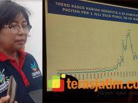 KLB Hepatitis A di Pacitan, Dinkes Jatim Beri Warning Trenggalek dan Ponorogo