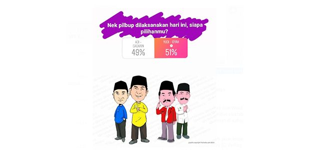 Polling di Medsos, Mbois Ungguli Keponakan SBY