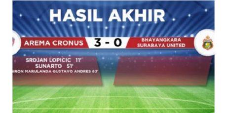 Singo Edan Tekuk Bhayangkara Surabaya United 3-0